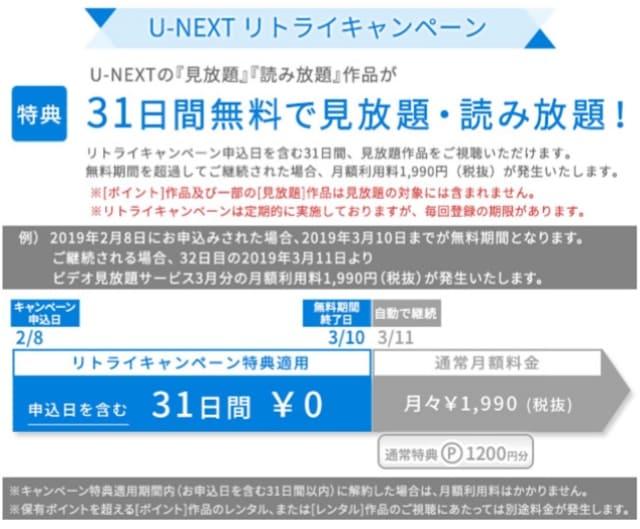 U-NEXTリトライキャンペーンのメール